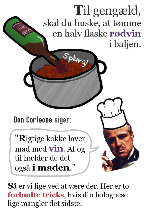 """Til gengæld, skal du huske at tømme en halv flaske rødvin i baljen. Don Corleone siger: """"Rigtige kokke laver mad med vin. Af og til hælder de det også i maden."""" Så er vi lige ved at være der. Her er to forbudte tricks, hvis din bolognese lige mangler det sidste."""