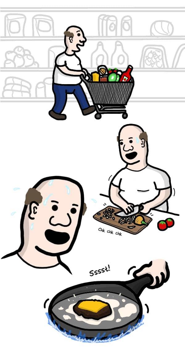 Når man køber ind til at lave burger med ketchup