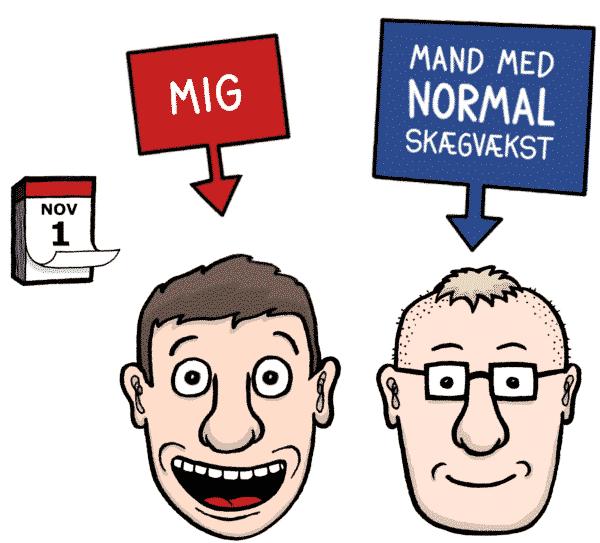 Mig vs. mand med normal skægvækst