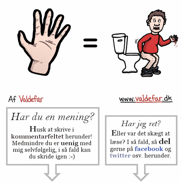 6. Hånden