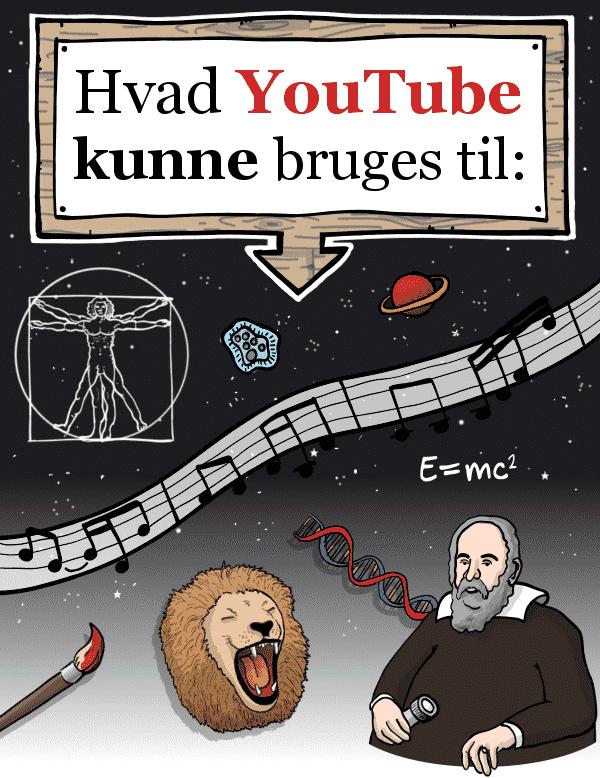 Hvad YouTube kunne bruges til