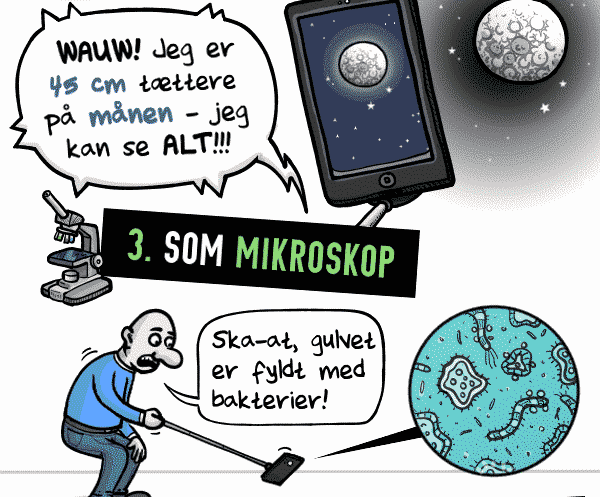 1. Som periskop. 2. Som teleskop. 3. Som mikroskop.