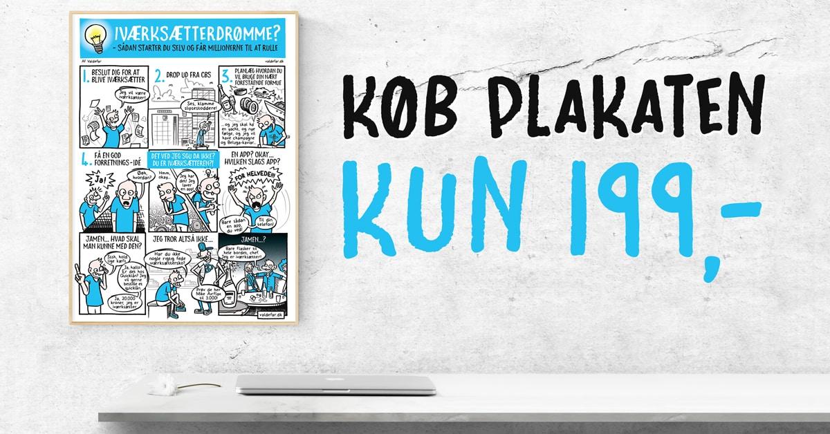 Plakater & prints – Iværksætterdrømme
