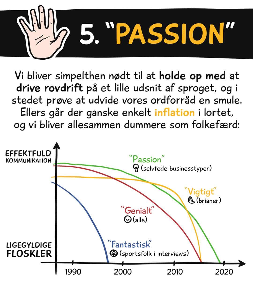 """5. """"Passion"""". Vi bliver simpelthen nødt til at holde op med at drive rovdrift på et lille udsnit af sproget, og i stedet prøve at udvide vores ordforråd en smule. Ellers går der ganske enkelt inflation i lortet, og vi bliver allesammen dummere som folkefærd. Passion, vigtigt, genialt, fantastisk."""