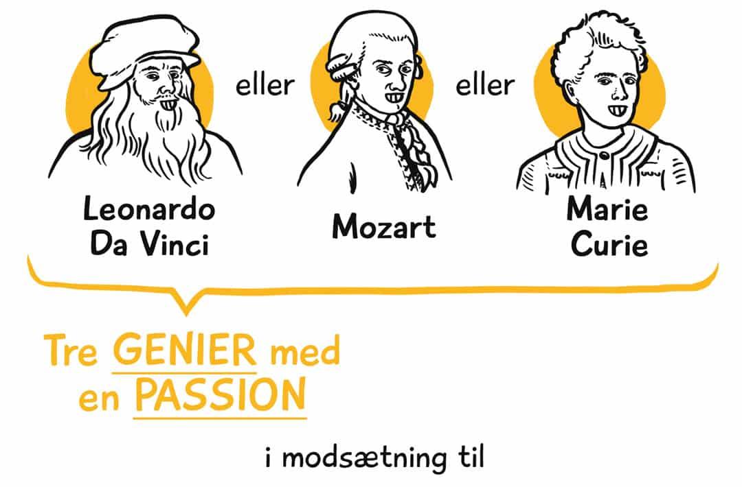 Leonardo Da Vinci eller Mozart eller Marie Curie. Tre GENIER med en PASSION. I modsætning til: