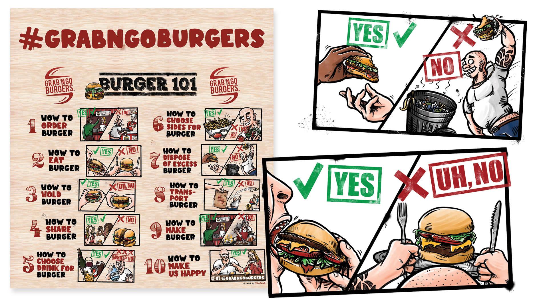 Kunder og samarbejde – Grab'n Go Burger