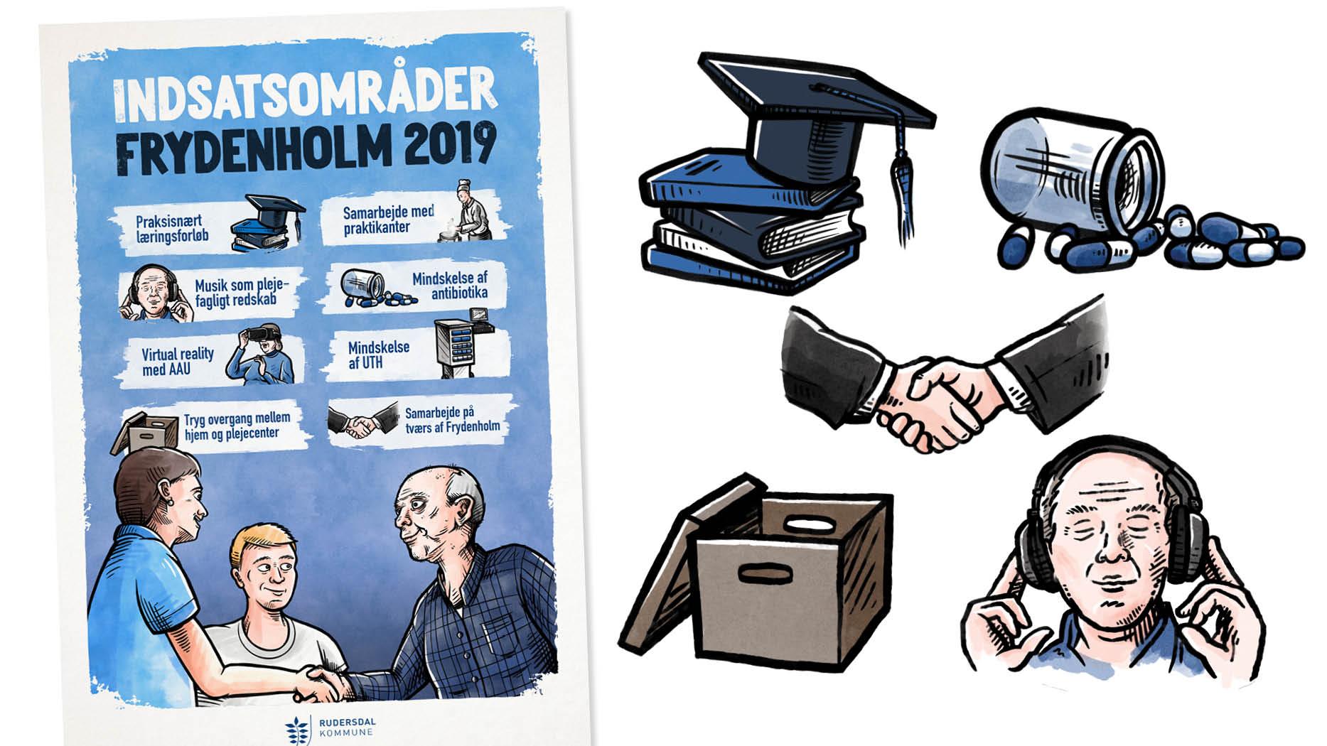 Kunder og samarbejde – Rudersdal Kommune