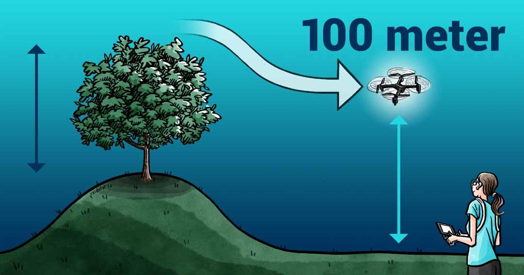 Teknisk illustration for Droner.dk: Max flyvehøjde
