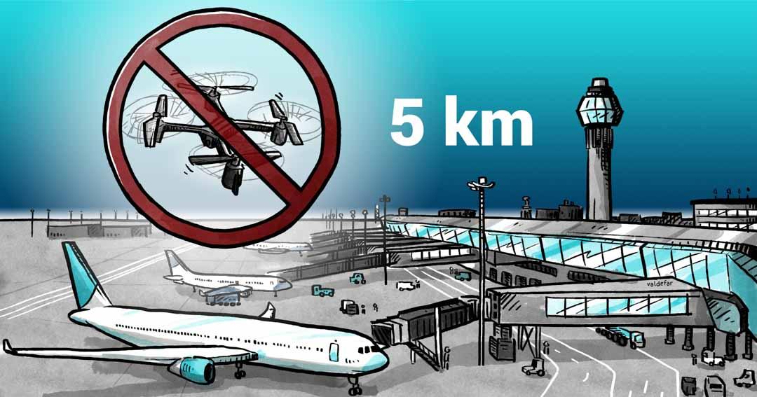 Teknisk illustration for Droner.dk: Lufthavne