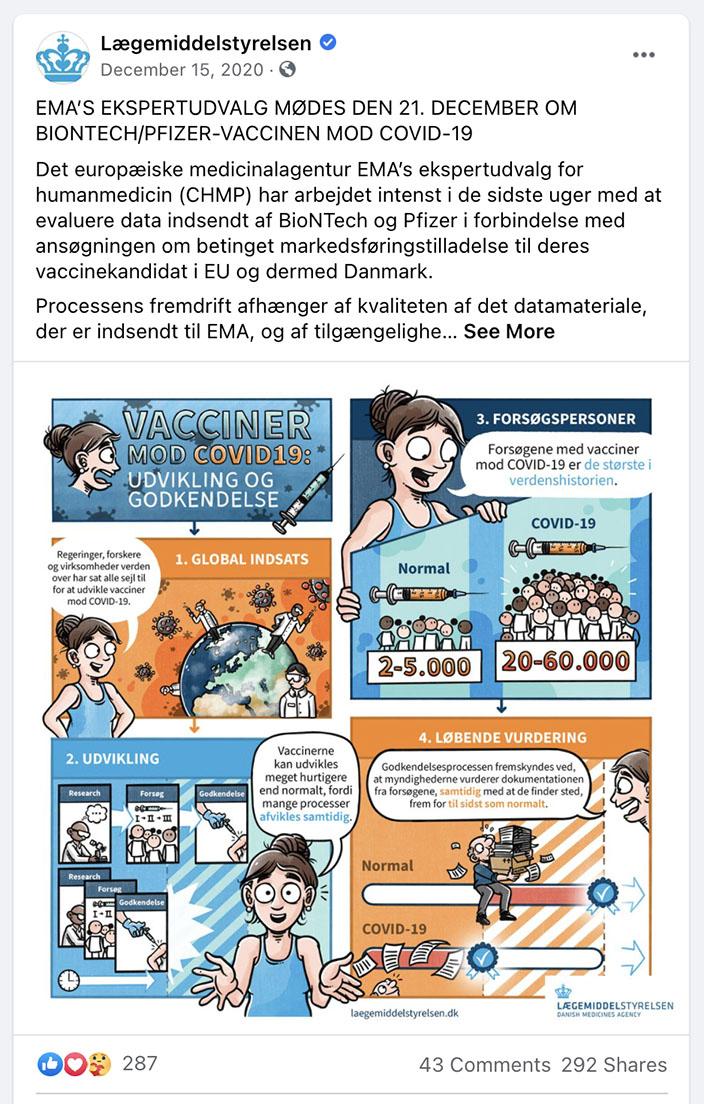 Stribe for Lægemiddelstyrelsen. Vacciner mod COVID-19: Udvikling & godkendelse