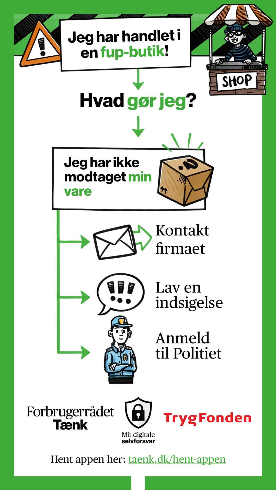 Infografik for forbrugerrådet TÆNK: Jeg har handlet i en fup-butik!