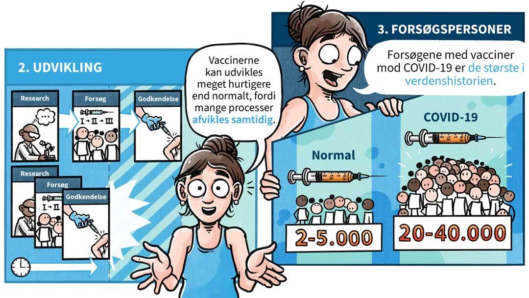 Infografik som tegneserie for Lægemiddelstyrelsen